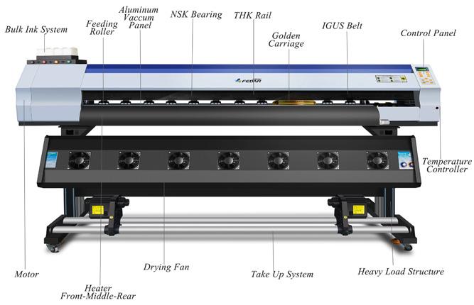 Fedar Banner Printer
