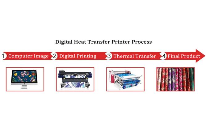 Fedar digital printing machin